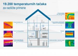 bosch-gtc-400-c-termalna-kamera-termodetektor-0601083101-23